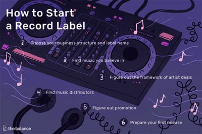 Helpful Tips on How to Start Your Own Record Label