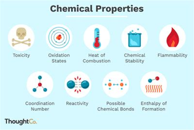 Learn What Chemical Properties Are and Get Examples