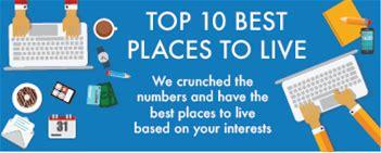 Rankings Best Places Ratings