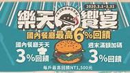 國內餐廳天天3%回饋;週末一般消費(含餐廳)滿額3%回饋