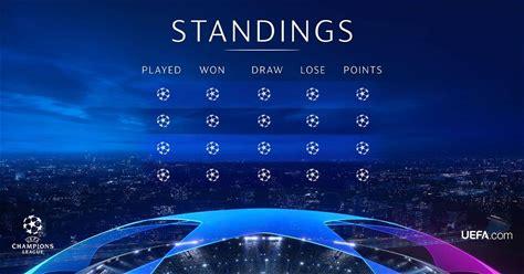 UEFA Champions League - Standings