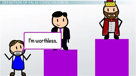 False Consciousness in Sociology: Definition & Examples