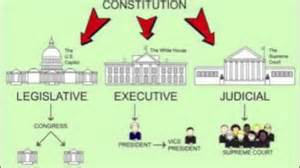 Three Co-Equal Branches of Government? - YouTube