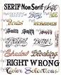 lettering fonts 2 tattoo lettering fonts 3 tattoo lettering fonts 4 ...