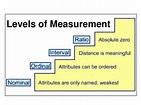 Statistics – Understanding the Levels of Measurement