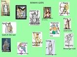 Roman gods | Tamil and Vedas