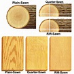 Quarter-Sawn Lumber vs. Plain-Sawn Lumber » Carbide Processors Blog