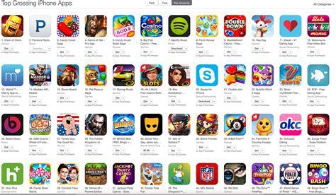Apple App Store: 94% Umsatz für 1% der Entwickler - Notebookcheck.com News