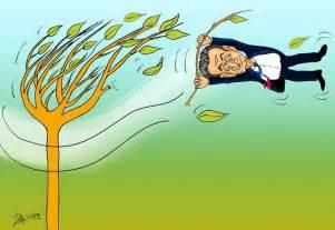 Wind Cartoon - Cliparts.co