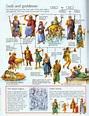 List Of Roman Gods And Goddesses Simple English | Autos Weblog