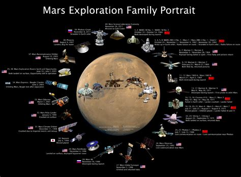 "What is a ""Mars Rovers""? - MARS ROVERS"
