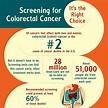 FREE Colon Cancer Screening | V Care Clinics | Houston ...