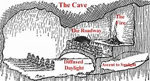 The Allegory of the Cave, The Divided Line, The Myth of the ...