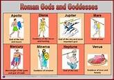 roman gods and goddesses | Roman Gods & Goddesses Pdf | Roman History | Pinterest | Goddesses ...