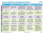 Colon Cancer Screening and Prevention - Teri Griege ...