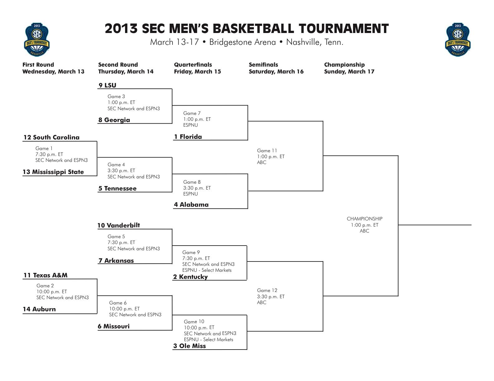 SEC Tournament bracket set