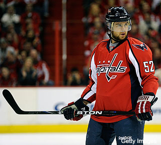 Mike Green and his wonky groin are back for the Capitals